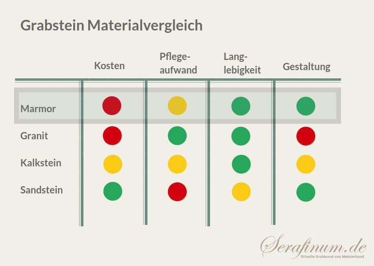 grabstein_marmor_pflege_kosten